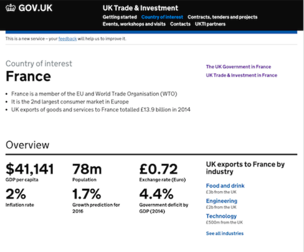 UKTI proof of concept market overview